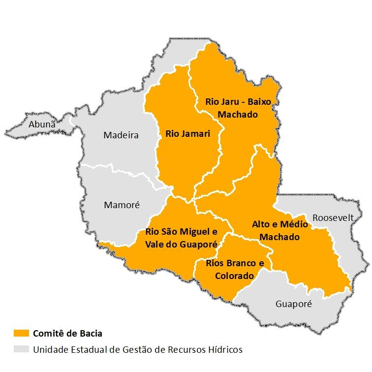 UEGRHs Rondônia
