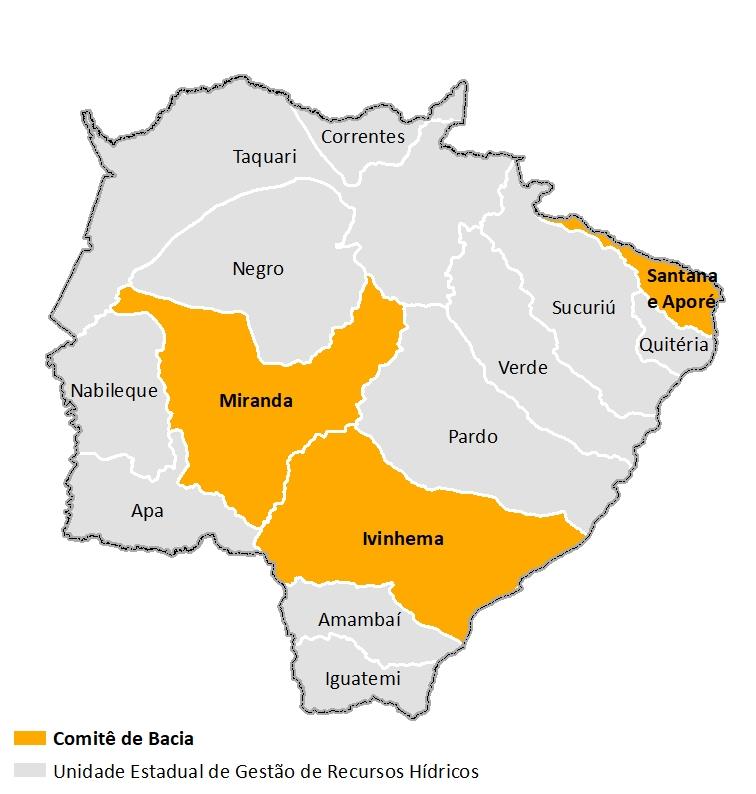 UEGRHs Mato Grosso do Sul